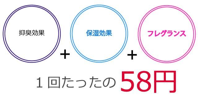 3つの効果で58円