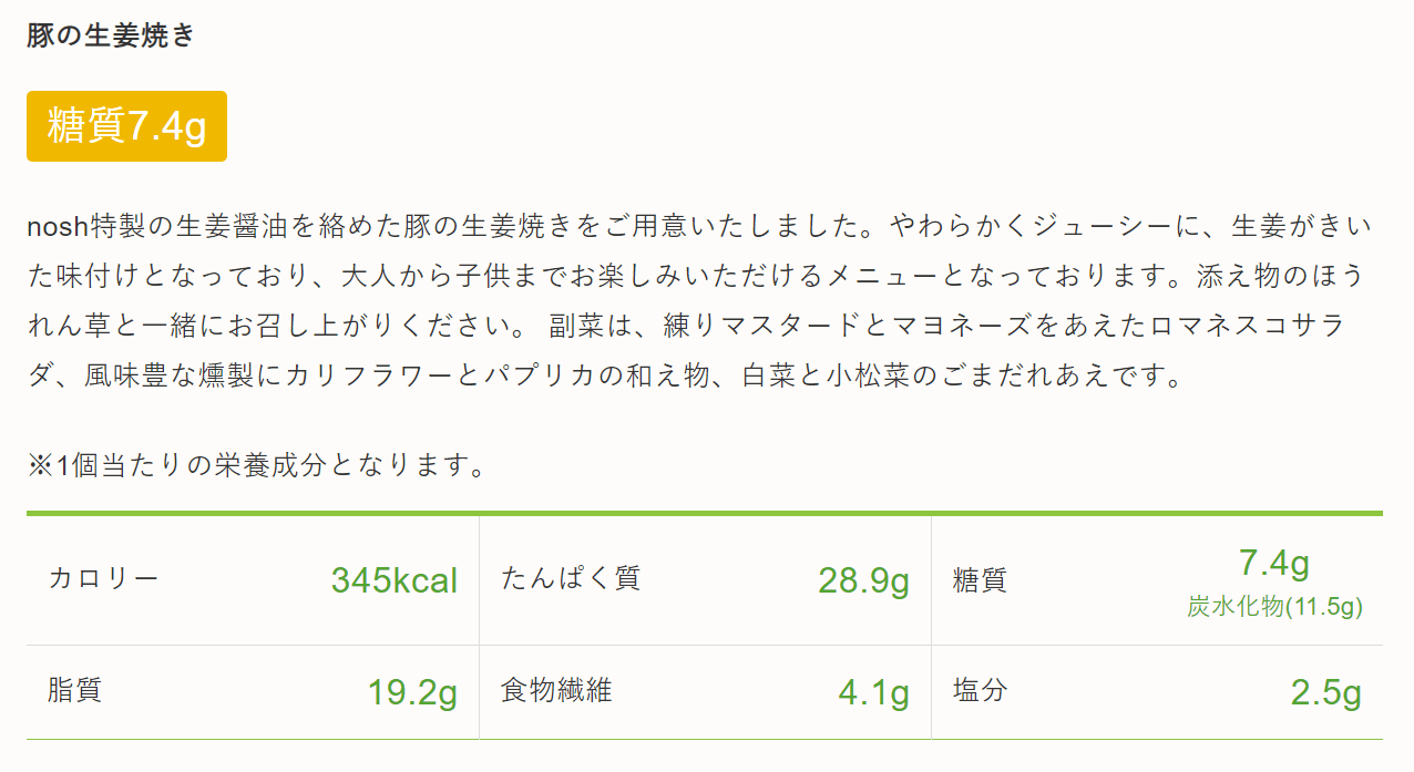 豚の生姜焼き栄養素